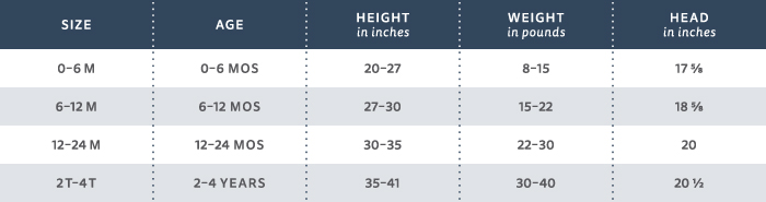 Baby Size Chart & Toddler Size Chart | Tea Collection